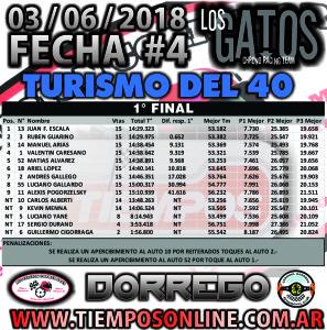 TC40 -1° Final-